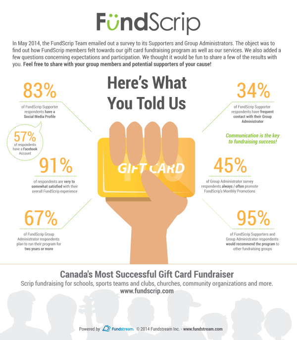 fs-survey-infographic-01